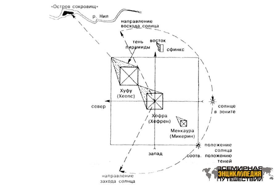 Карта расположения сокровищ?